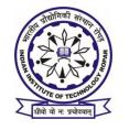 Non Teaching Jobs at IIT Ropar